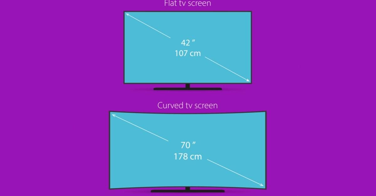كيف اعرف التلفزيون كم بوصة