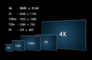ما هي معايير دقة الشاشة ؟