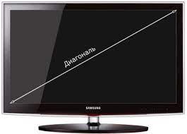 خطوات قياس حجم التليفزيون